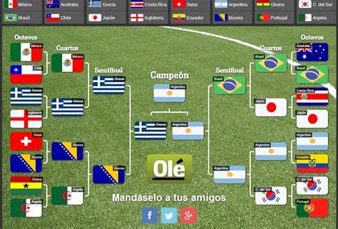 Todos mis pronósticos dan Argentina campeón mundial 2014 ...