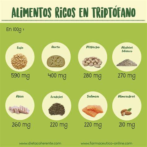Top 10 Alimentos ricos en serotonina. Nutricionista online