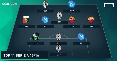 Top 11 Serie A 2015-16 - Goal.com