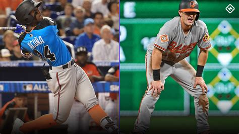 Top MLB Prospects: Outfield sleepers for the 2018 fantasy ...