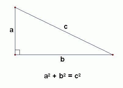 TopOveralls: pythagorean theorem - photos