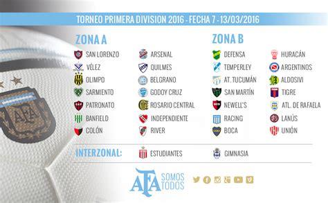 Torneo Primera Division 2016 - Deportes - Taringa!