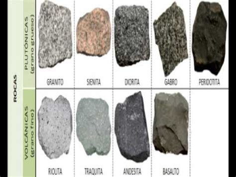 Trabajo tipos de Rocas - YouTube