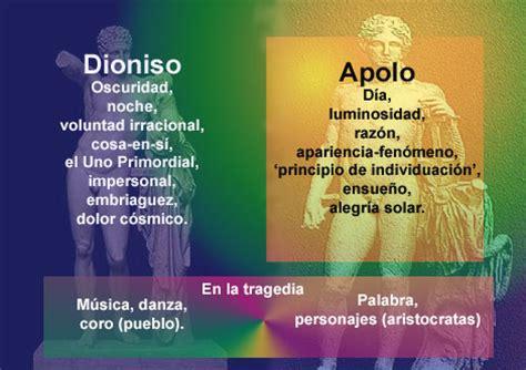 TRABAJOS DEL BLOG: Lo Apolíneo y lo Dionisiaco