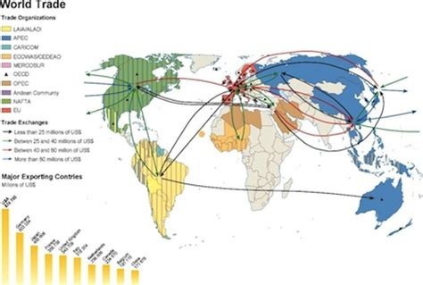 Trade Map | My blog