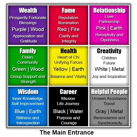 Traditional Wisdom - 20 Tips for Using Feng Shui Crystals ...