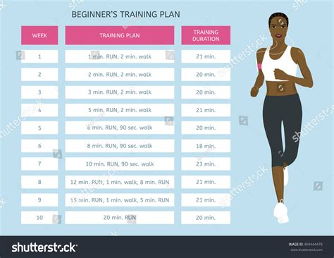 Training Program For Beginners. Jogging Plan. Young ...