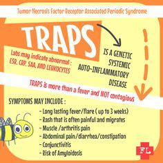 traps syndrome - pictures, photos