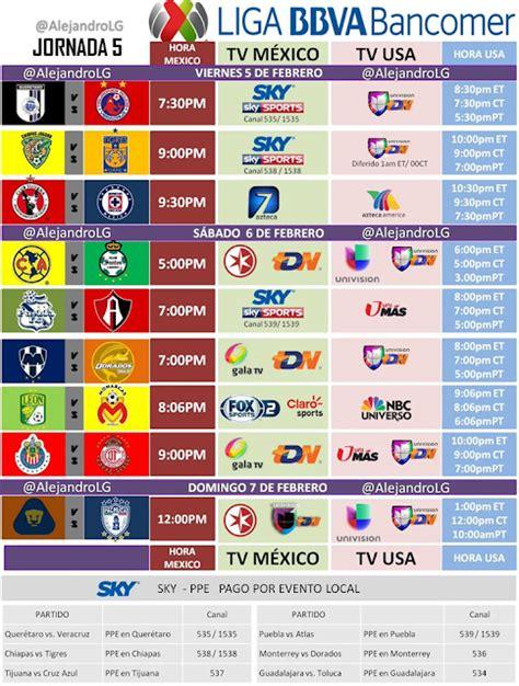 Trasmisión TV futbol mexicano clausura 2016   Apuntes de ...
