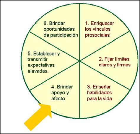 TRATAMIENTO EDUCATIVO DE LA DIVERSIDAD 2009/2011 ...