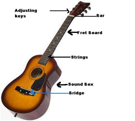 Trekking, guitar, games and much more: Acoustic Guitar ...