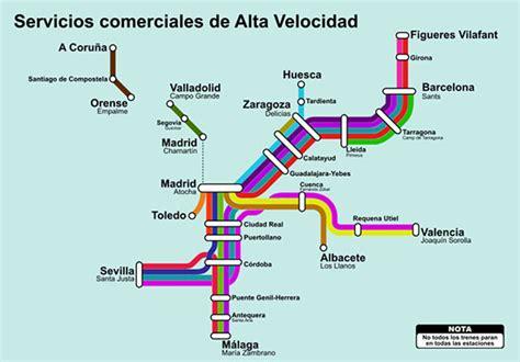 Tren de Alta Velocidad Española: AVE