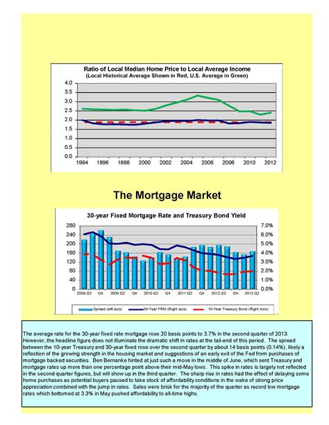 Tri Cities Local Market Report | Tri City Area and Real ...