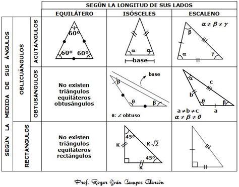 Triangulos formulas   Imagui