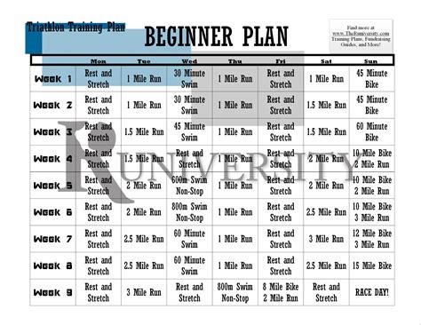 Triathlon Workout Plan Beginner | EOUA Blog