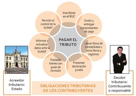 TRIBU EDUCANDO CIX