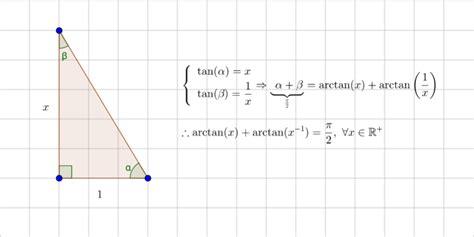 trigonometry   Proving that $\arctan x +\arctan 1/x =\pm ...