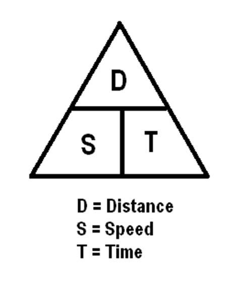 TriloBoat Talk: Magic Triangles: Handy Math Trick for ...