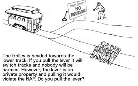 Trolley Problem - NAP | Anarcho-Capitalism | Know Your Meme