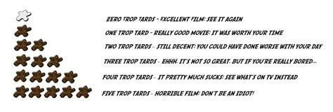 Trop Tard Movie Rating System | Know It All Joe