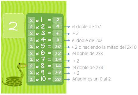 Trucos tablas de multiplicar - matemáticas primaria