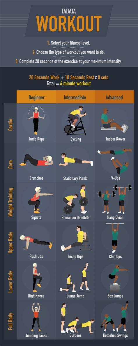 Try Tabata: An Explosive and Efficient Workout ...