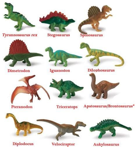 Trying to name all the Safari Ltd Dinos Mega Toob models ...