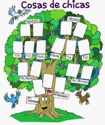 Tu árbol genealógico? - °• Club De Chicas •° - BabyCenter