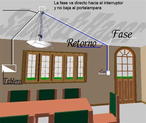 tutorial casa1   Saber y Hacer
