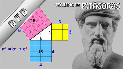 Tutorial DFD - Teorema de Pitágoras - Asignación ...