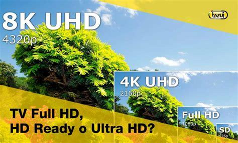 TV Full HD, HD ready o Ultra HD: quale scegliere?