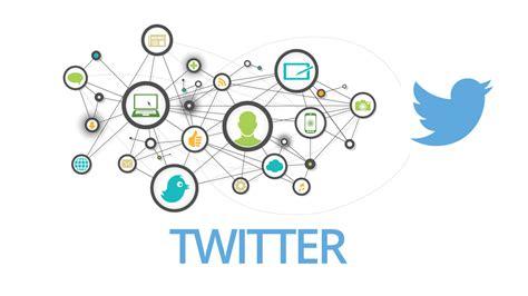 Twitter | IT University Online