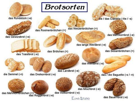 Types of bread in Germany    you will find a bakery at ...