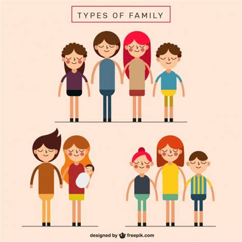 Types of Family Flat Set Vector | Free Download