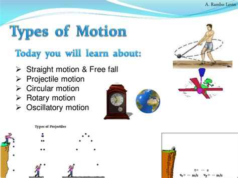 Types of Motion (Physics) by Teacher_Rambo - Teaching ...