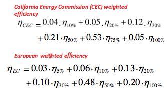 Types of Solar Inverter Efficiency - Peak, Euro, and CEC ...
