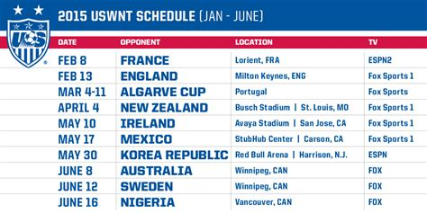 U.S. Soccer Announces Women s National Team Schedule Prior ...
