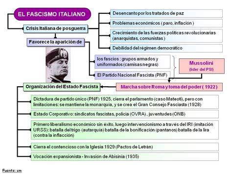 # ud 07: Fascismo y Nazismo (Tarea)   profesorPaco