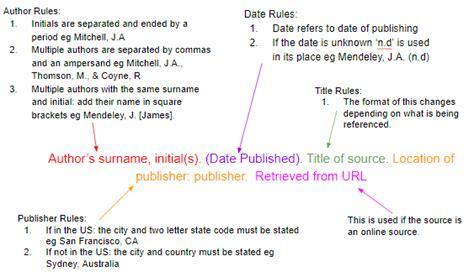 Ultimate Citation Cheat Sheet - Mendeley