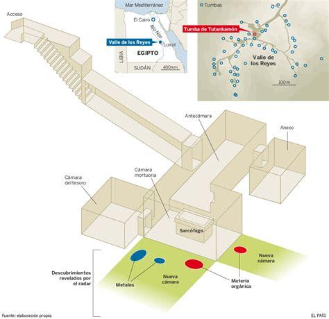 Últimos descubrimientos en la tumba de Tutankamón ...