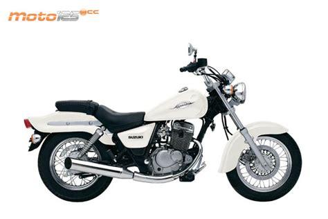 Últimos temas asesorados   Moto 125 cc