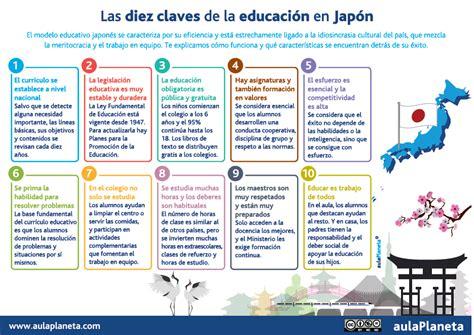 Un vistazo a otros sistemas educativos II (Infografía) | Gabit
