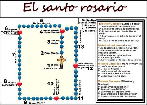 Una forma mas corta de hacer el rosario con los jovenes ...
