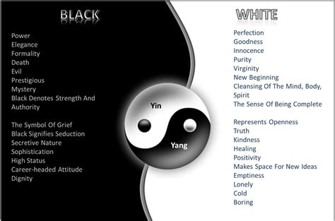 Understanding Yin and Yang II – Opposite yet Complementary ...
