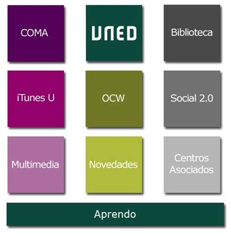 UNED Abierta – cursos, podcasts y libros gratuitos de la ...