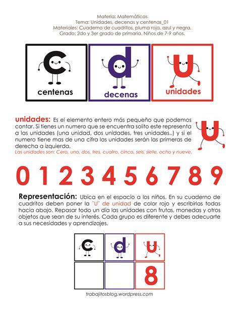 uni_dec_cen 01 – Trabajitos Blog