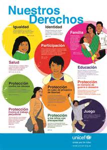 UNICEF Argentina   Publicaciones   Salud