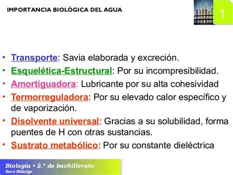 Unidad 1. Bioelementos y Biomoléculas. Agua y sales minerales