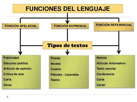 Unidad 2 icc linguistica del texto