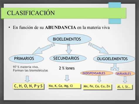 Unidad 3 bioelementos y biomoléculas. b. inorgánicas